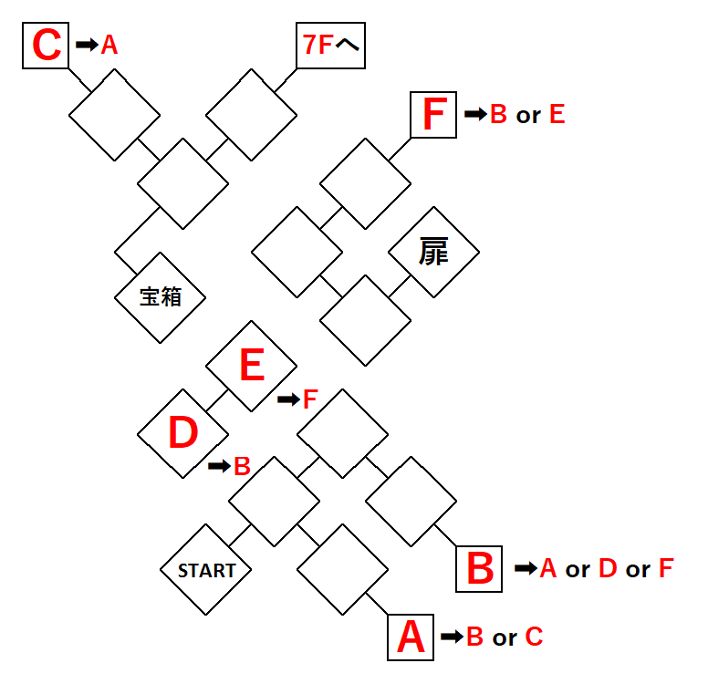 レイコール6F_簡易マップ.png