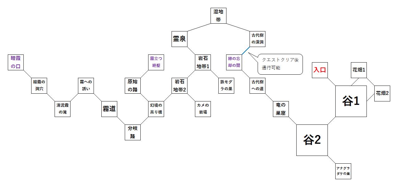 グランガンの谷_簡易マップ.png